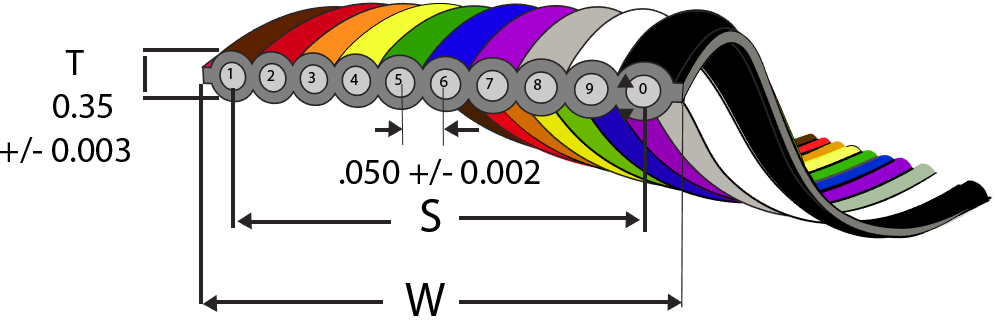 """Extruded Rainbow  Ribbon Cable 0.050"""" Pitch"""